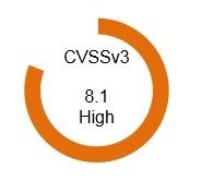 SA03-CVSSv3
