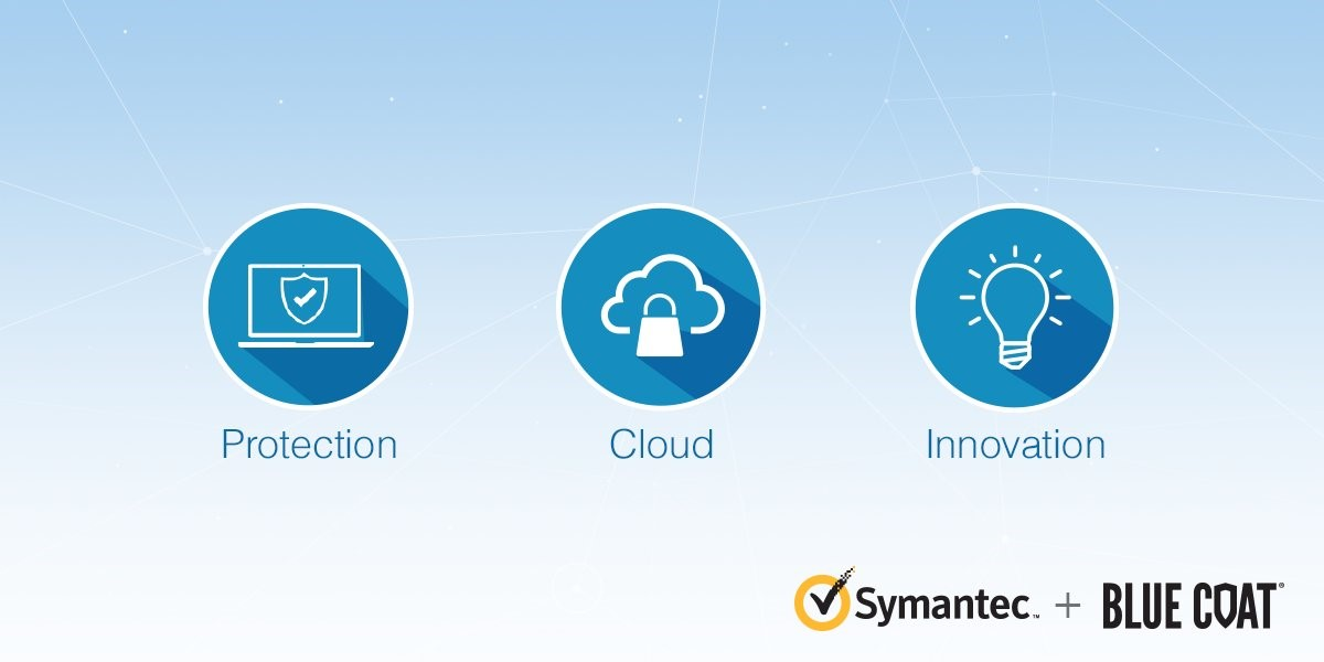 Secure Sense Technology Partner BlueCoat, Acquired by Symantec