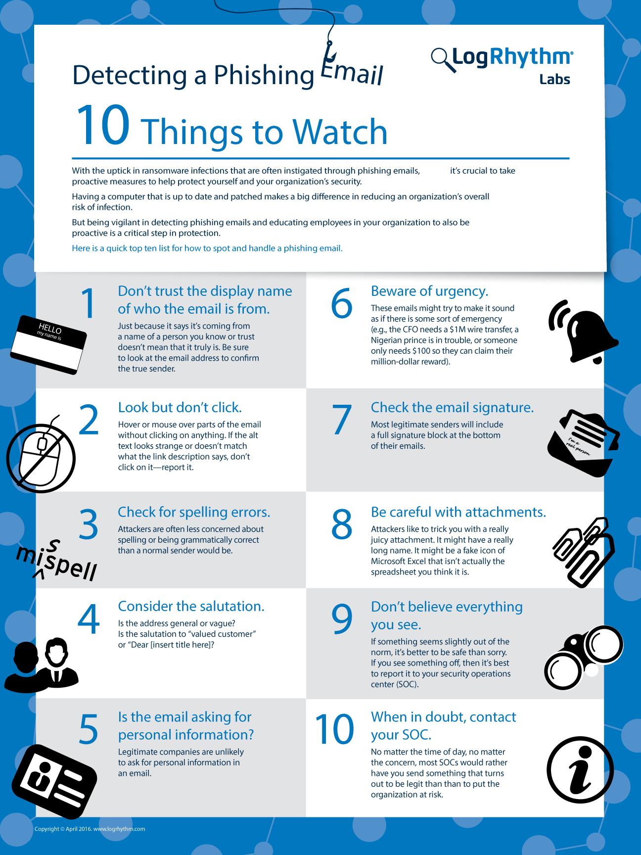 logrhythm-phishing-infographic-poster
