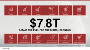 Executive Insights: Achieving Digital Trust in a World of Data