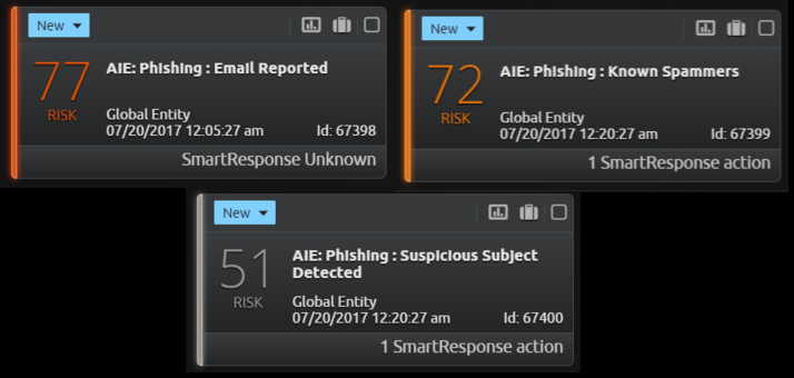 Phishing Intelligence Engine (PIE): Open-Source Release